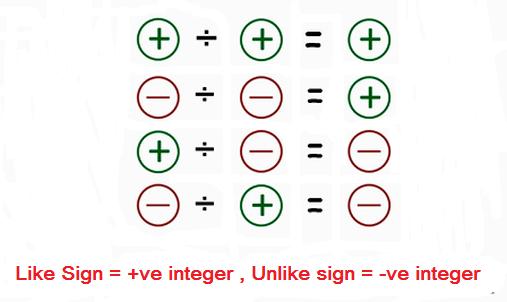 division_integers